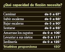 triathlon_proporciona